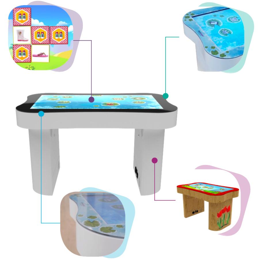 Maak kennis met de Kids Touch Table van HQ Healthcare